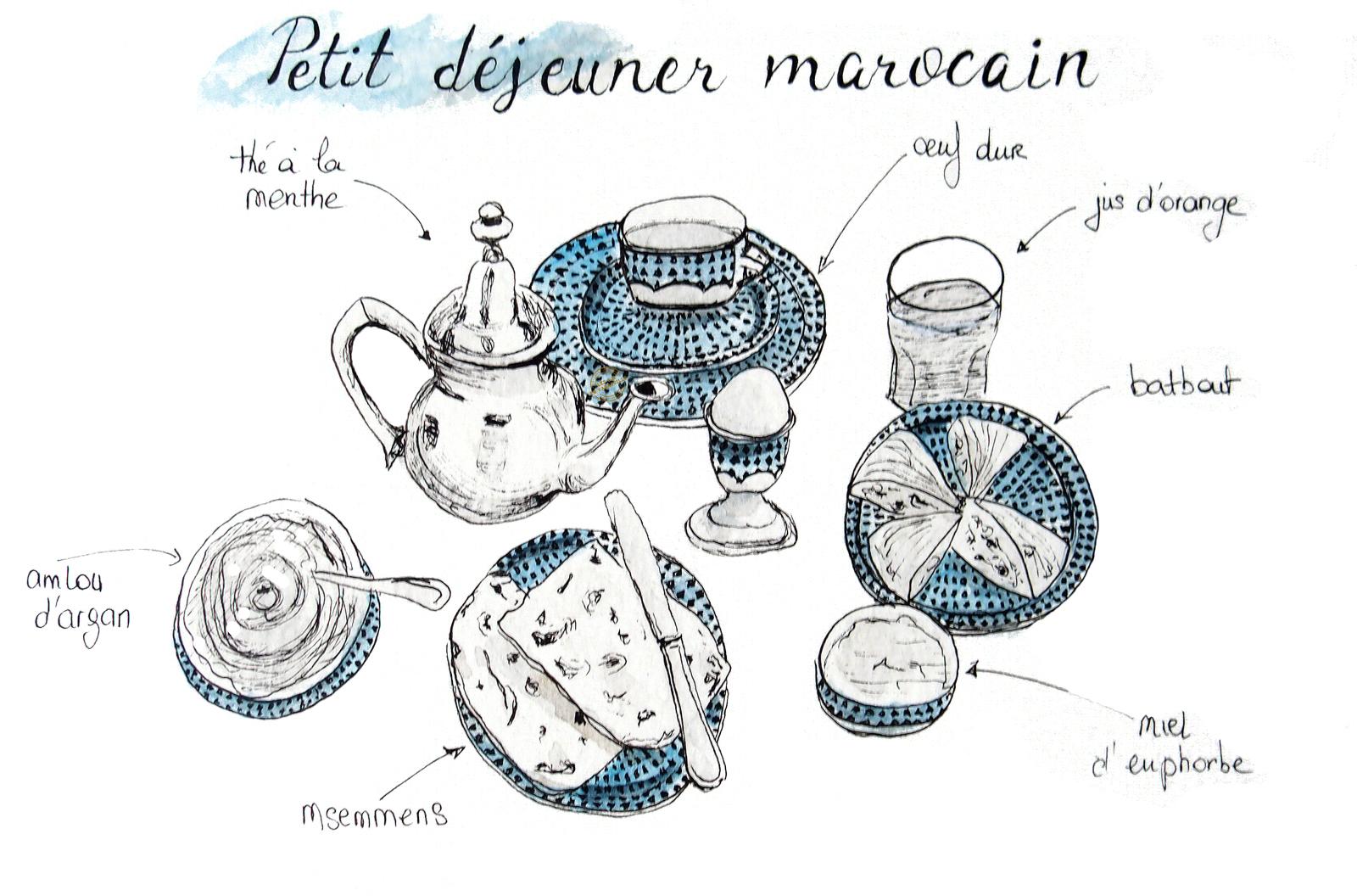 petit-dejeuner-marocain-aquarelle-sketchbook